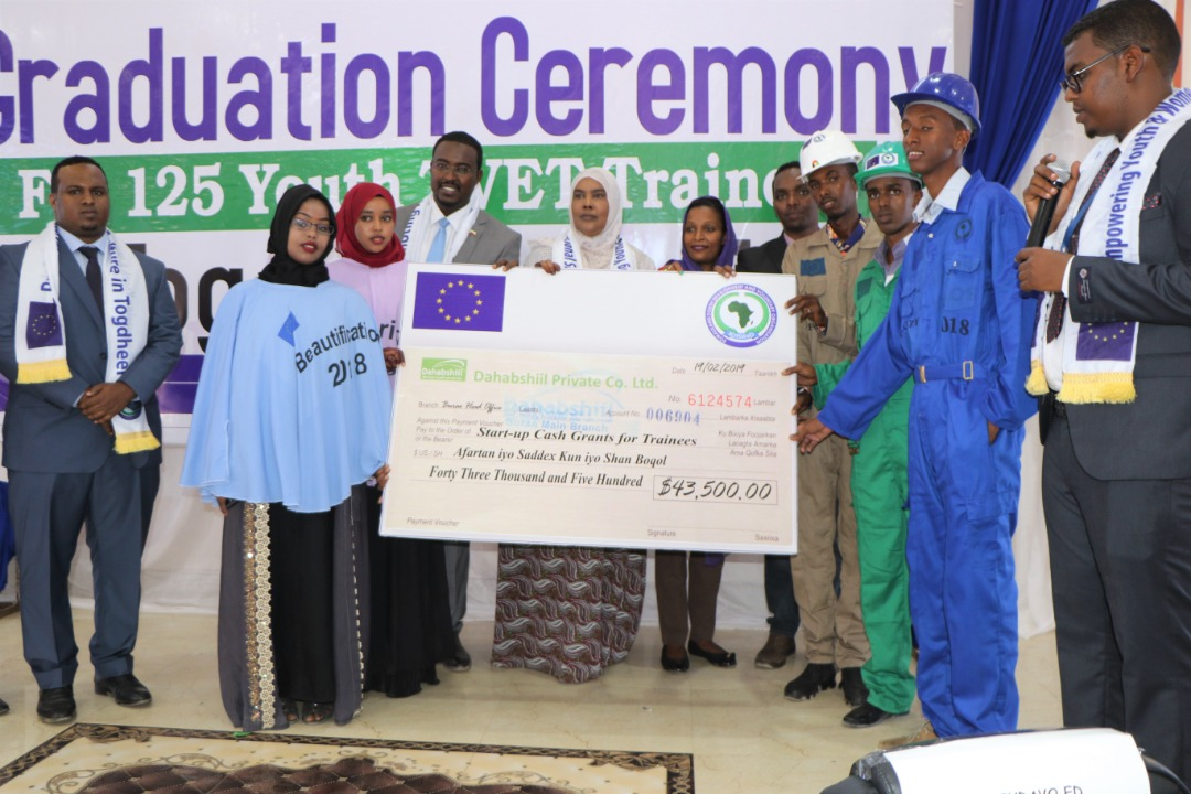 Trained Youth Receiving Cash Grants